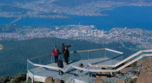 Look around Wellington