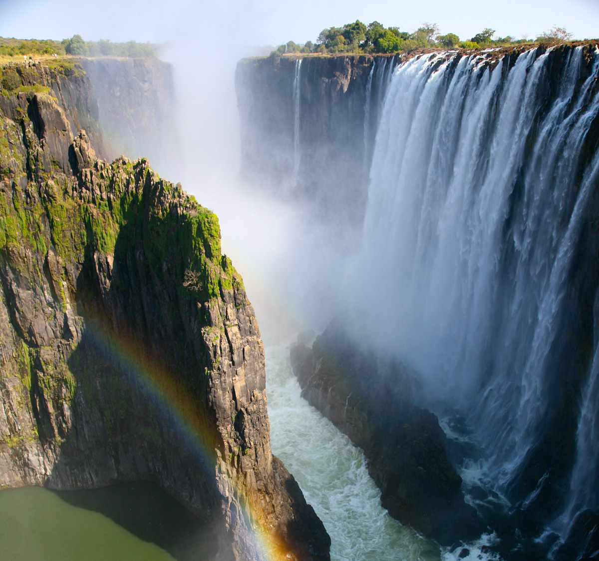 Victoria Falls World's Largest Waterfall